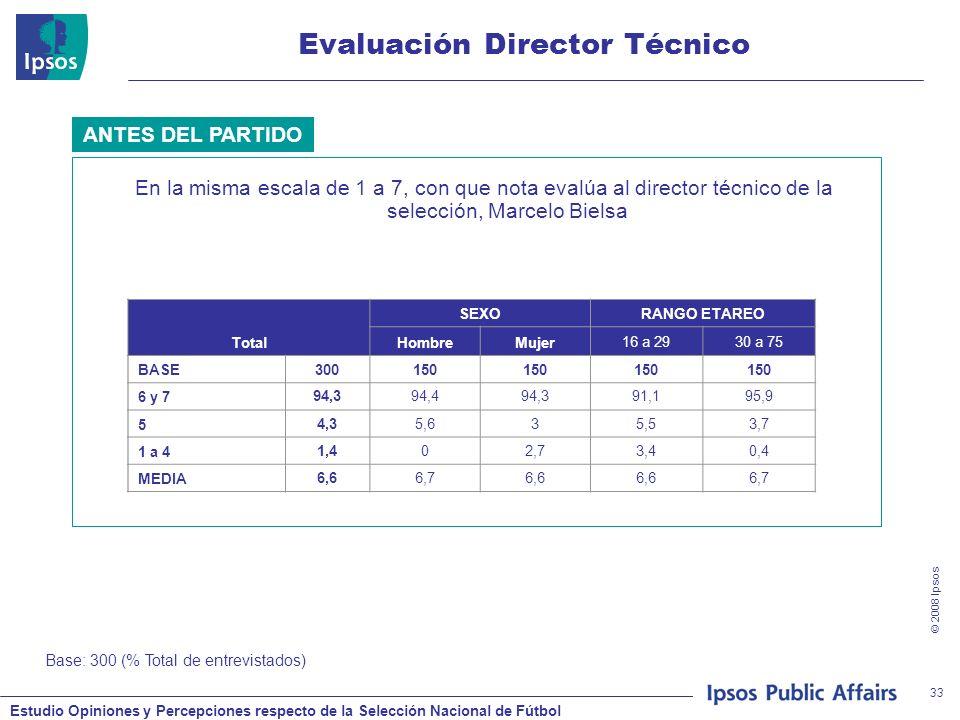 Estudio Opiniones y Percepciones respecto de la Selección Nacional de Fútbol © 2008 Ipsos 33 Evaluación Director Técnico En la misma escala de 1 a 7,