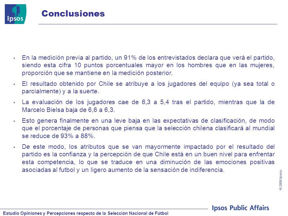 Estudio Opiniones y Percepciones respecto de la Selección Nacional de Fútbol © 2008 Ipsos Conclusiones En la medición previa al partido, un 91% de los