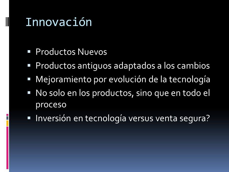 Innovación Productos Nuevos Productos antiguos adaptados a los cambios Mejoramiento por evolución de la tecnología No solo en los productos, sino que