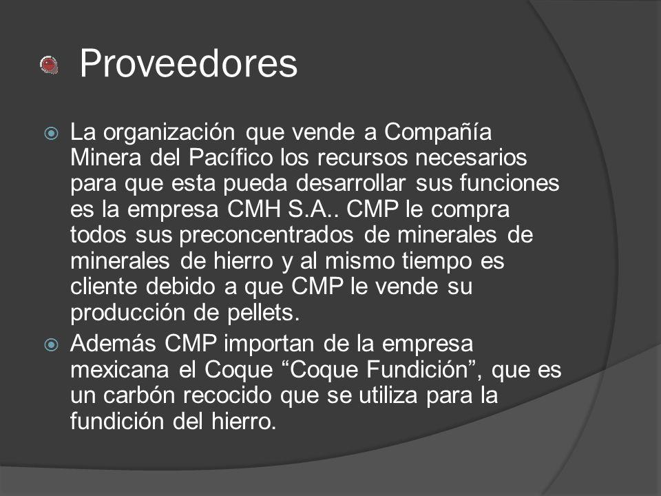 Proveedores La organización que vende a Compañía Minera del Pacífico los recursos necesarios para que esta pueda desarrollar sus funciones es la empre