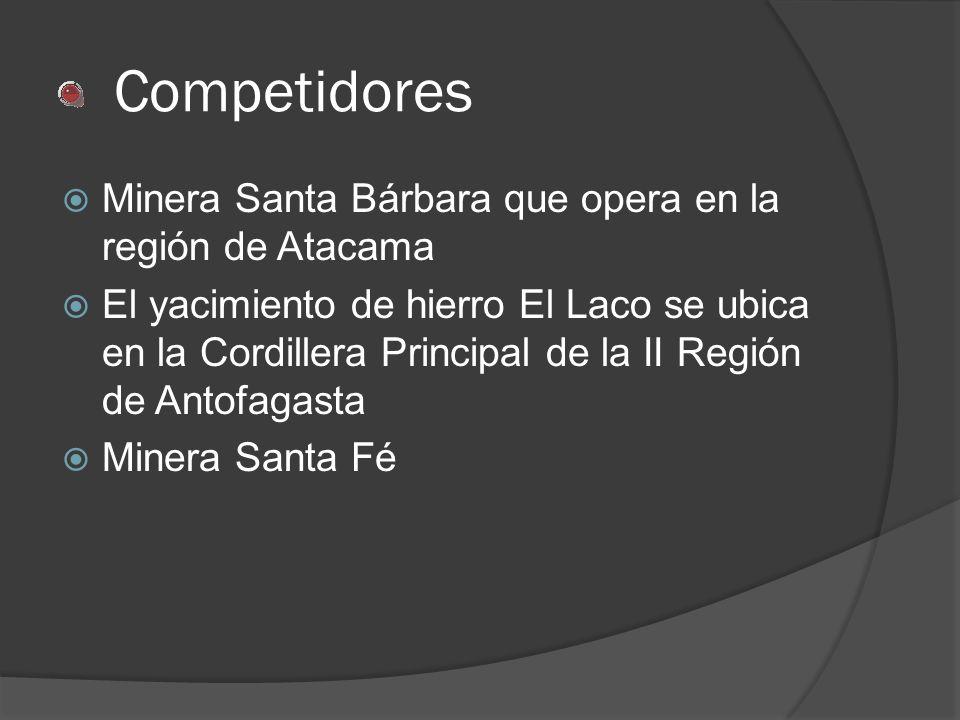 Competidores Minera Santa Bárbara que opera en la región de Atacama El yacimiento de hierro El Laco se ubica en la Cordillera Principal de la II Regió