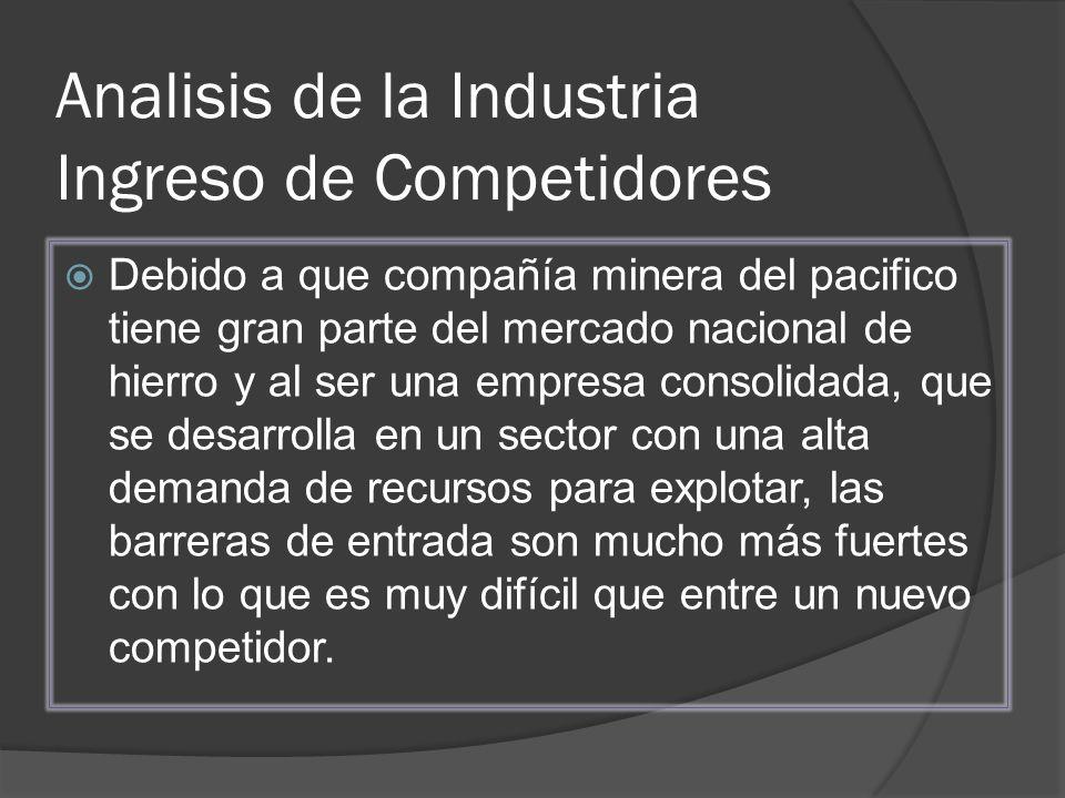 Analisis de la Industria Ingreso de Competidores Debido a que compañía minera del pacifico tiene gran parte del mercado nacional de hierro y al ser un