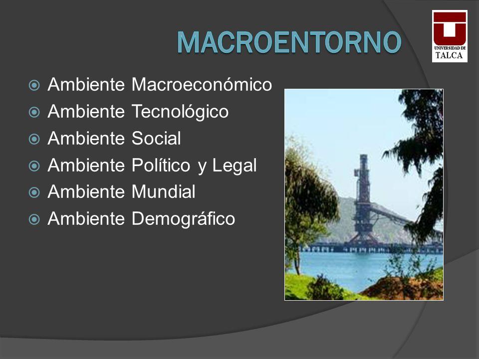 Ambiente Macroeconómico Ambiente Tecnológico Ambiente Social Ambiente Político y Legal Ambiente Mundial Ambiente Demográfico