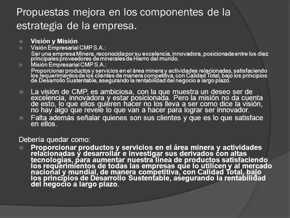 Propuestas mejora en los componentes de la estrategia de la empresa. Visión y Misión Visión Empresarial CMP S.A.: Ser una empresa Minera, reconocida p