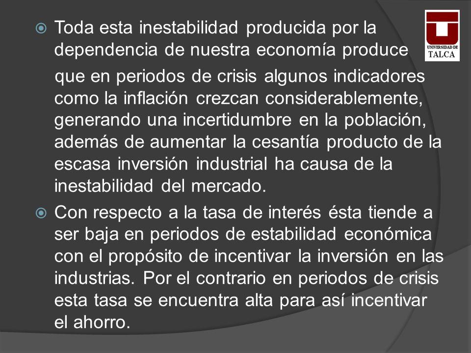 Toda esta inestabilidad producida por la dependencia de nuestra economía produce que en periodos de crisis algunos indicadores como la inflación crezc