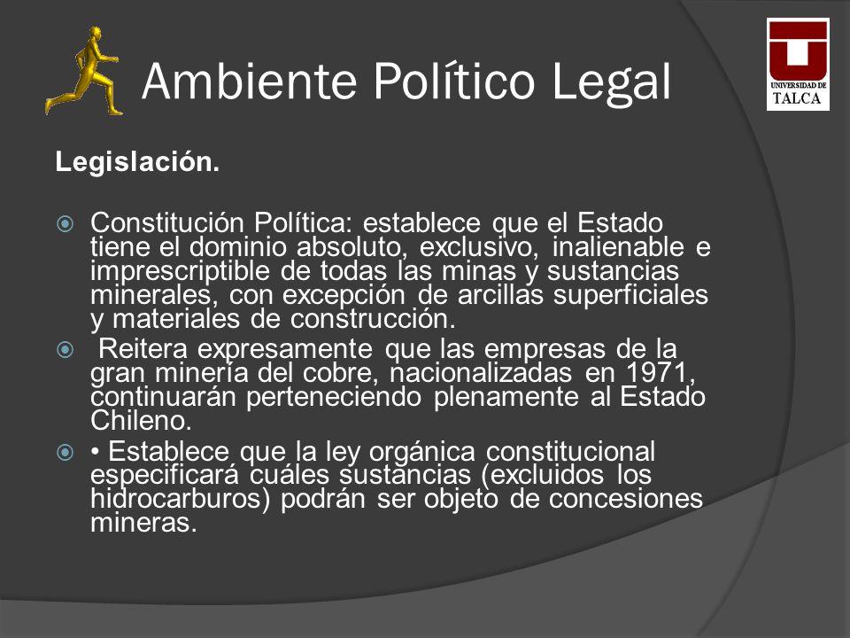 Ambiente Político Legal Legislación. Constitución Política: establece que el Estado tiene el dominio absoluto, exclusivo, inalienable e imprescriptibl