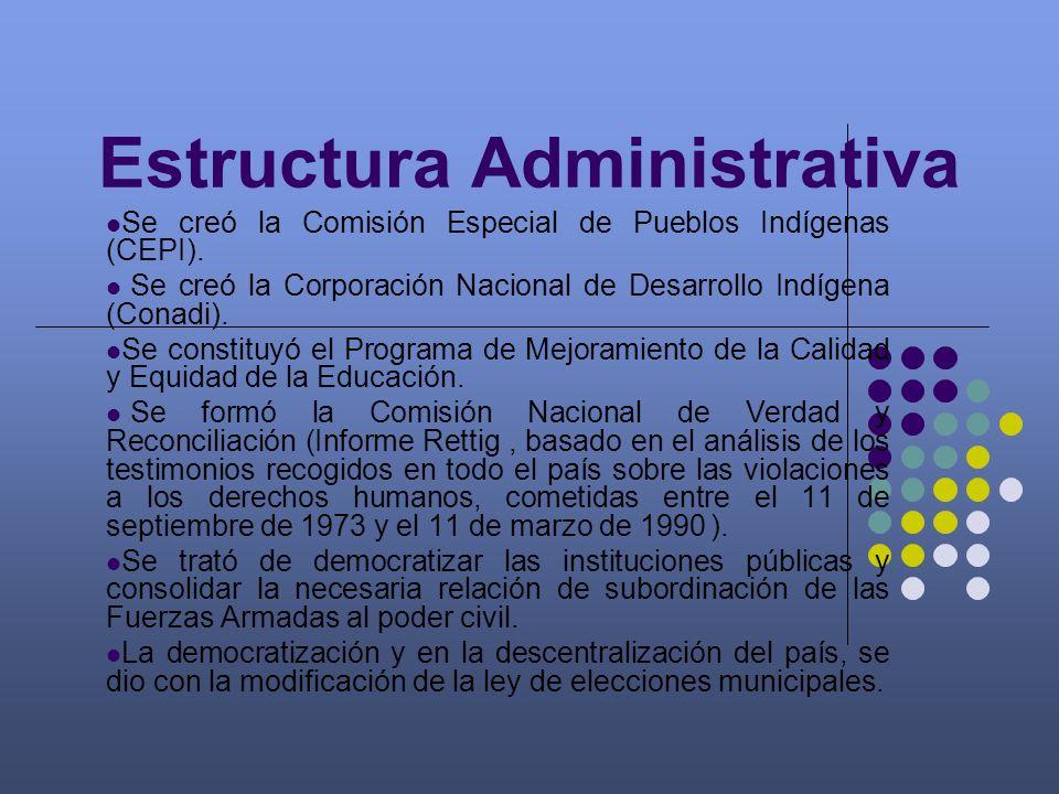 Estructura Administrativa Se creó la Comisión Especial de Pueblos Indígenas (CEPI). Se creó la Corporación Nacional de Desarrollo Indígena (Conadi). S