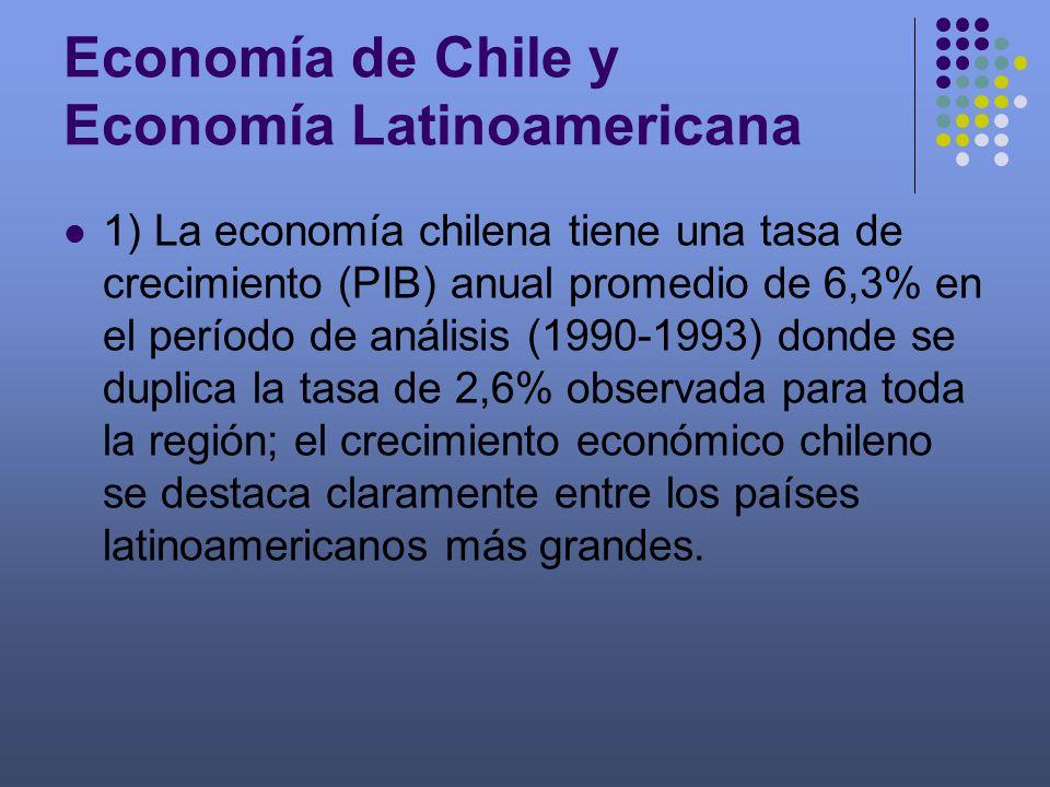 Economía de Chile y Economía Latinoamericana 1) La economía chilena tiene una tasa de crecimiento (PIB) anual promedio de 6,3% en el período de anális