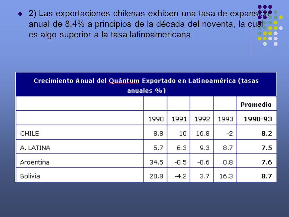 2) Las exportaciones chilenas exhiben una tasa de expansión anual de 8,4% a principios de la década del noventa, la cual es algo superior a la tasa la