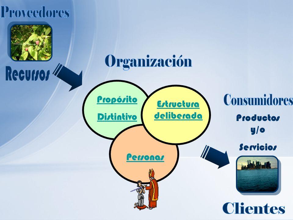 Propósito Distintivo Estructura deliberada Personas Productos y/o Servicios