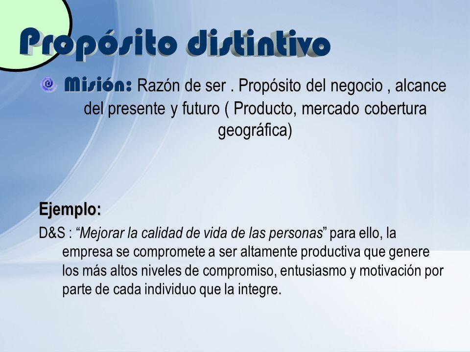 Misión: Misión: Razón de ser. Propósito del negocio, alcance del presente y futuro ( Producto, mercado cobertura geográfica)Ejemplo: D&S : Mejorar la
