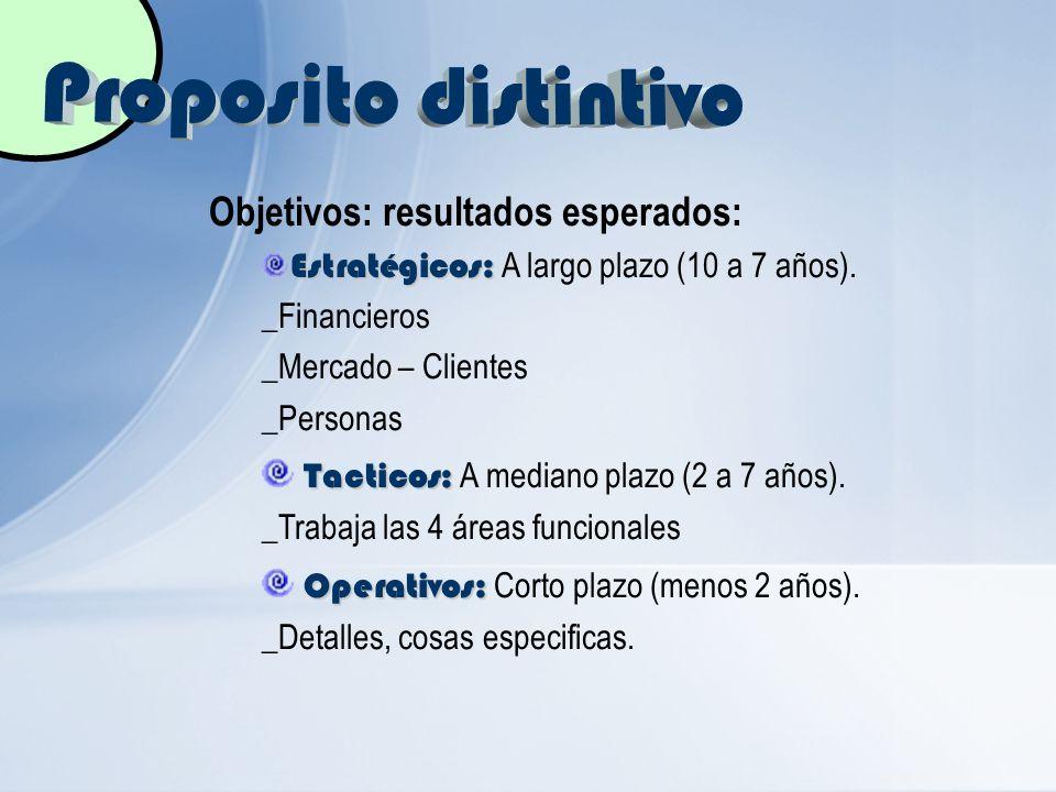 Objetivos: resultados esperados: Estratégicos: Estratégicos: A largo plazo (10 a 7 años). _Financieros _Mercado – Clientes _Personas Tacticos: Tactico
