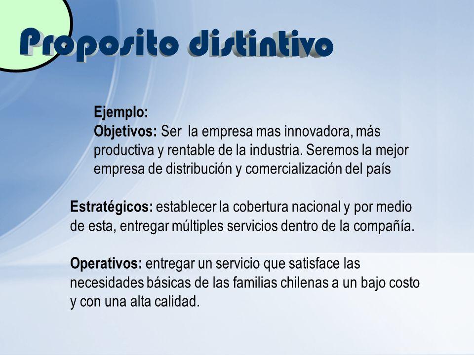 Ejemplo: Objetivos: Ser la empresa mas innovadora, más productiva y rentable de la industria. Seremos la mejor empresa de distribución y comercializac