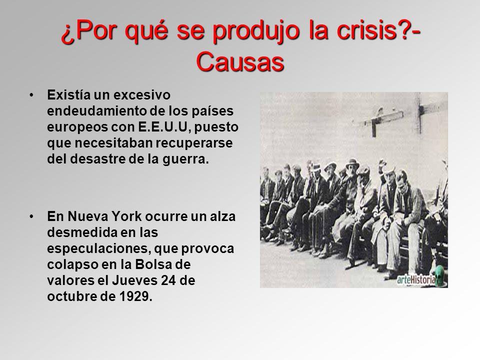 ¿Por qué se produjo la crisis?- Causas Existía un excesivo endeudamiento de los países europeos con E.E.U.U, puesto que necesitaban recuperarse del de