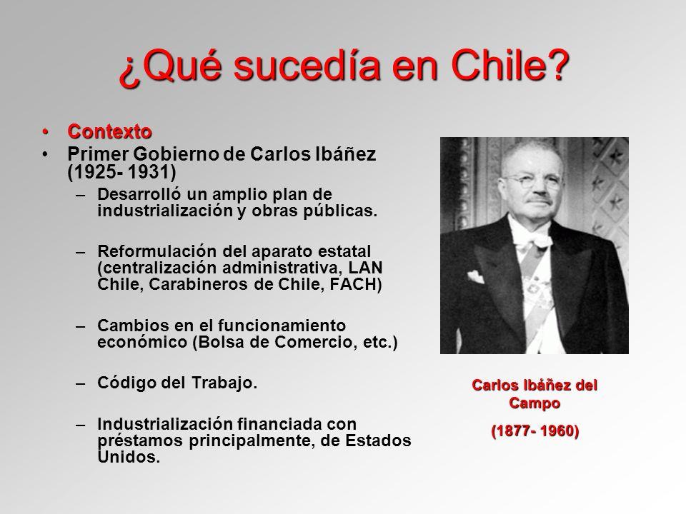¿Qué sucedía en Chile? ContextoContexto Primer Gobierno de Carlos Ibáñez (1925- 1931) –Desarrolló un amplio plan de industrialización y obras públicas
