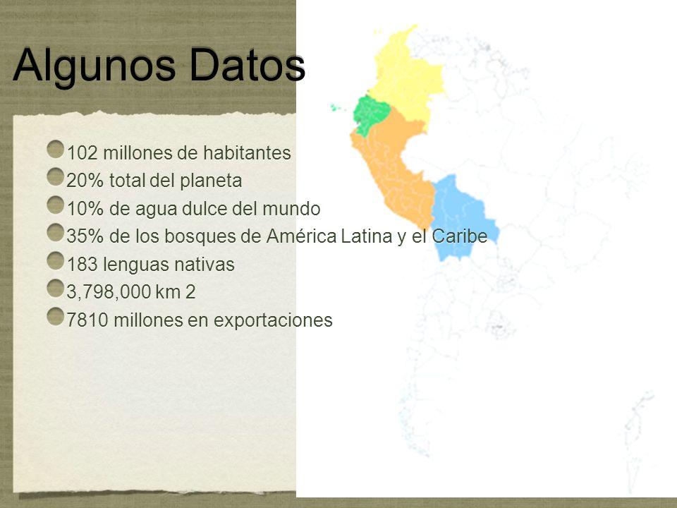 Algunos Datos 102 millones de habitantes 20% total del planeta 10% de agua dulce del mundo 35% de los bosques de América Latina y el Caribe 183 lengua