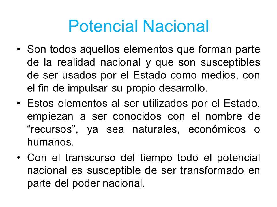 Potencial Nacional Son todos aquellos elementos que forman parte de la realidad nacional y que son susceptibles de ser usados por el Estado como medio
