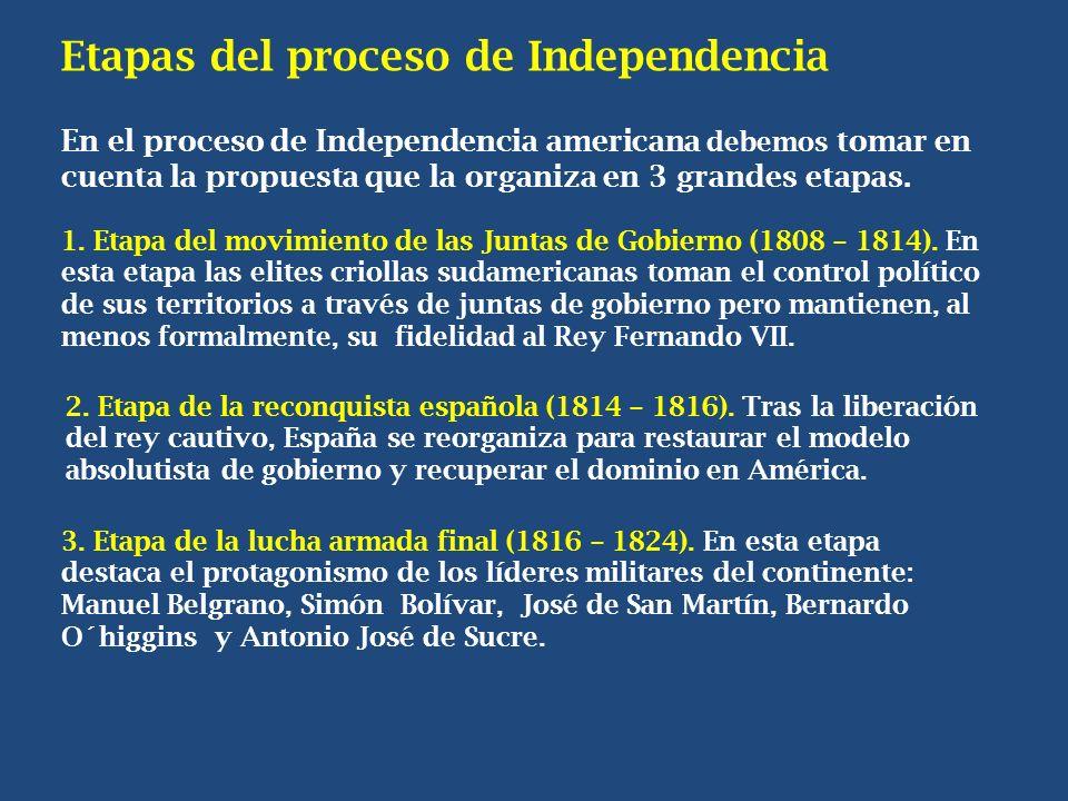 Etapas del proceso de Independencia En el proceso de Independencia americana debemos tomar en cuenta la propuesta que la organiza en 3 grandes etapas.