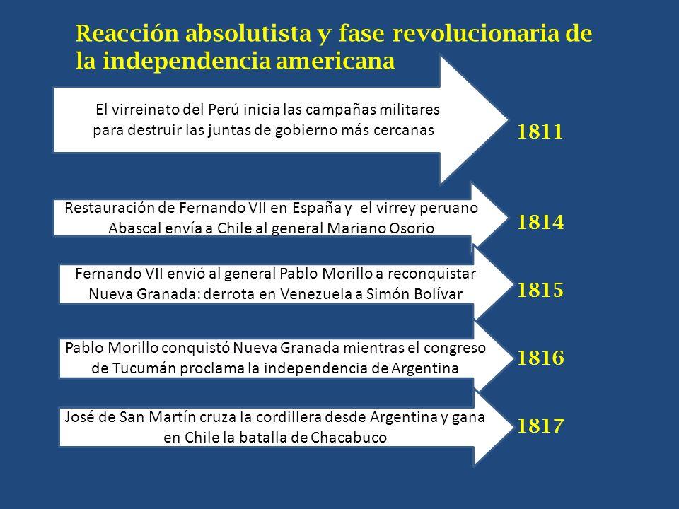 La fase revolucionaria de la independencia Americana y la independencia de Perú 1818 1819 1820 1824 José de San Martín ganó en Chile la batalla de Maipú: se declara la independencia de Chile Simón Bolívar vence a los realistas en Boyacá.