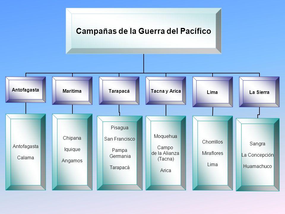 Campañas de la Guerra del Pacífico Antofagasta Calama Marítima Chipana Iquique Angamos Tarapacá Pisagua San Francisco Pampa Germania Tarapacá Tacna y