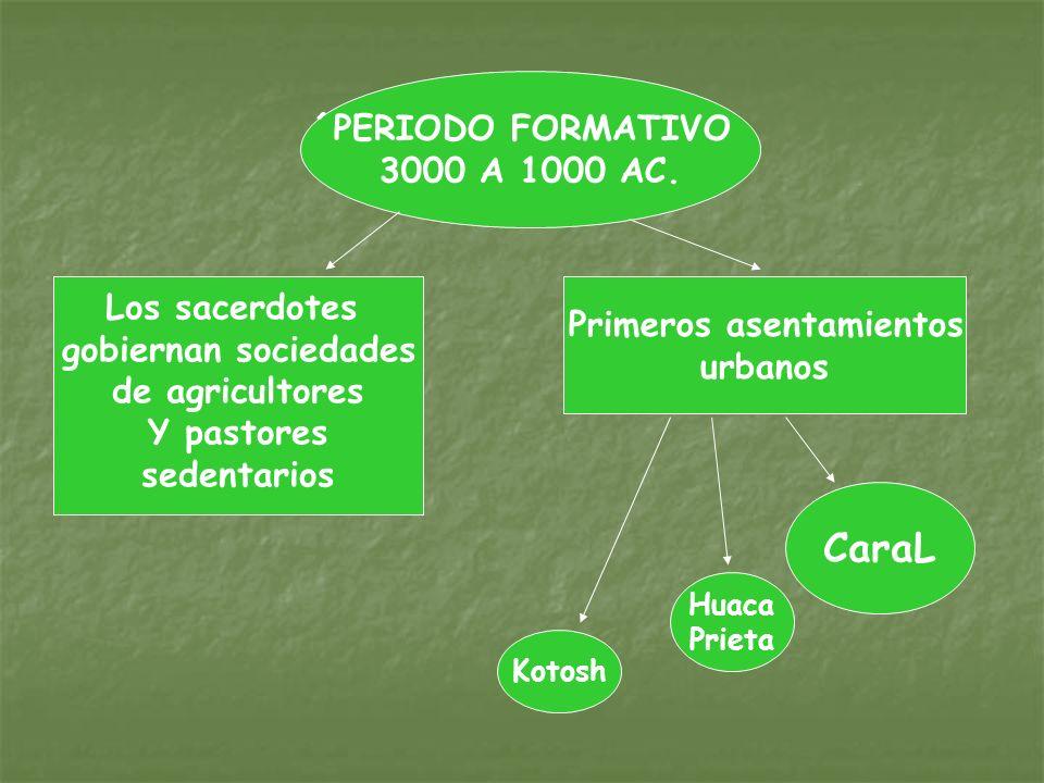 ´PERIODO FORMATIVO 3000 A 1000 AC. Los sacerdotes gobiernan sociedades de agricultores Y pastores sedentarios Primeros asentamientos urbanos Kotosh Hu