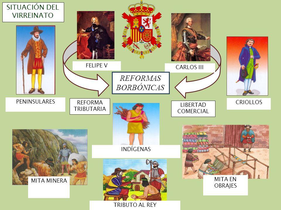GRAN PAJONAL (Selva Central) REBELIÓN DE JUAN SANTOS ATAHUALPA JUAN SANTOS ATAHUALPA 1742 - 1756 OBJETIVO Expulsar españoles y negros Restaurar el Tahuantinsuyo Juan Antonio de Mendoza Márquez de Villagarcía José Antonio Manso de Velasco Conde Superunda ETNIAS SELVÁTICAS (shipibos, conibos y ashaninkas) ENFRENTADOS con la orden religiosa de los franciscanos FUERTE QUMIRI