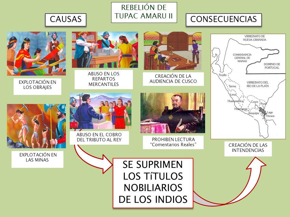 REBELIÓN DE TUPAC AMARU II EXPLOTACIÓN EN LOS OBRAJES ABUSO EN LOS REPARTOS MERCANTILES EXPLOTACIÓN EN LAS MINAS ABUSO EN EL COBRO DEL TRIBUTO AL REY