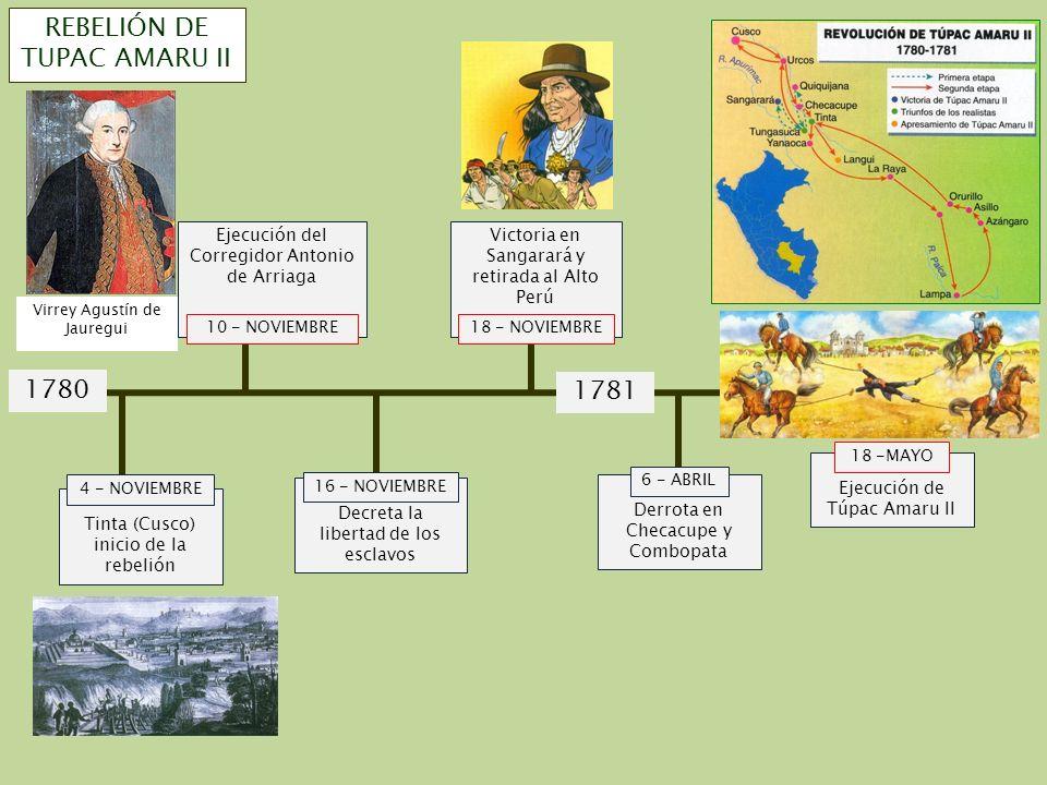 REBELIONES INDÍGENAS SIGLO XVIII REBELIÓN JUAN SANTOS ATAHUALPA 1742 - 1756 TUPAC AMARU II 1780 - 1781 LUGARGran Pajonal (Selva Alta Central) Sur andino (Cusco y Puno) y Alto Perú OBJETIVOS Expulsar blancos y negros – restaurar el Tahuantinsuyo Fin de la mita, del tributo, del abuso de los corregidores con los repartos mercantiles y de las aduanas ACCIONES Virrey Villagarcía –Conde de Superunda Ataques al fuerte Quimiri con apoyo de shipibos, conibos y ashaninkas Virrey Agustín de Jauregui Rebelión de Tinta – Captura de Arriaga – Batalla de Sangarará – Derrota en Checacupe y Combopata – Ejecución de Tupac Amaru II CONSECUENCIA Aumento de tropas realistas en la Sierra Central y destrucción de Fuerte Quimiri en la selva Supresión de corregimientos por intendencias – Creación de la Audiencia de Cusco REFORMAS BORBÓNICAS (Felipe V – Carlos III) Producen aumento de la explotación indígena