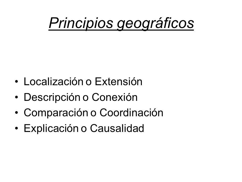 Principios geográficos Localización o Extensión Descripción o Conexión Comparación o Coordinación Explicación o Causalidad