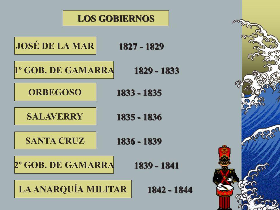 LOS GOBIERNOS JOSÉ DE LA MAR 1º GOB. DE GAMARRA ORBEGOSO SALAVERRY 2º GOB. DE GAMARRA LA ANARQUÍA MILITAR SANTA CRUZ 1827 - 1829 1829 - 1833 1833 - 18