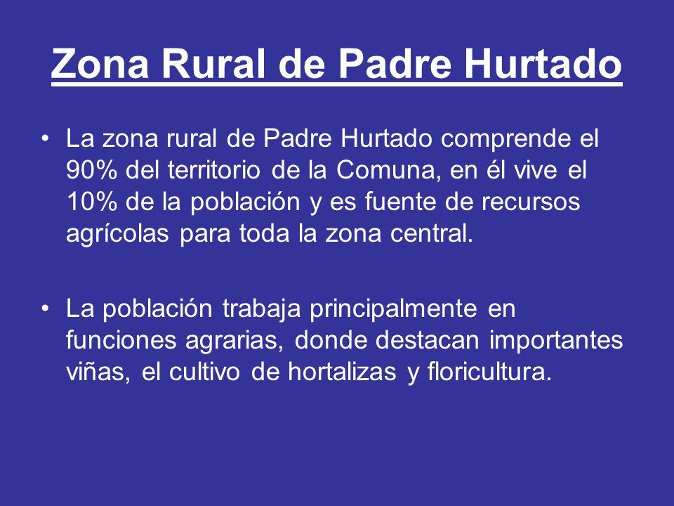 Zona Rural de Padre Hurtado La zona rural de Padre Hurtado comprende el 90% del territorio de la Comuna, en él vive el 10% de la población y es fuente