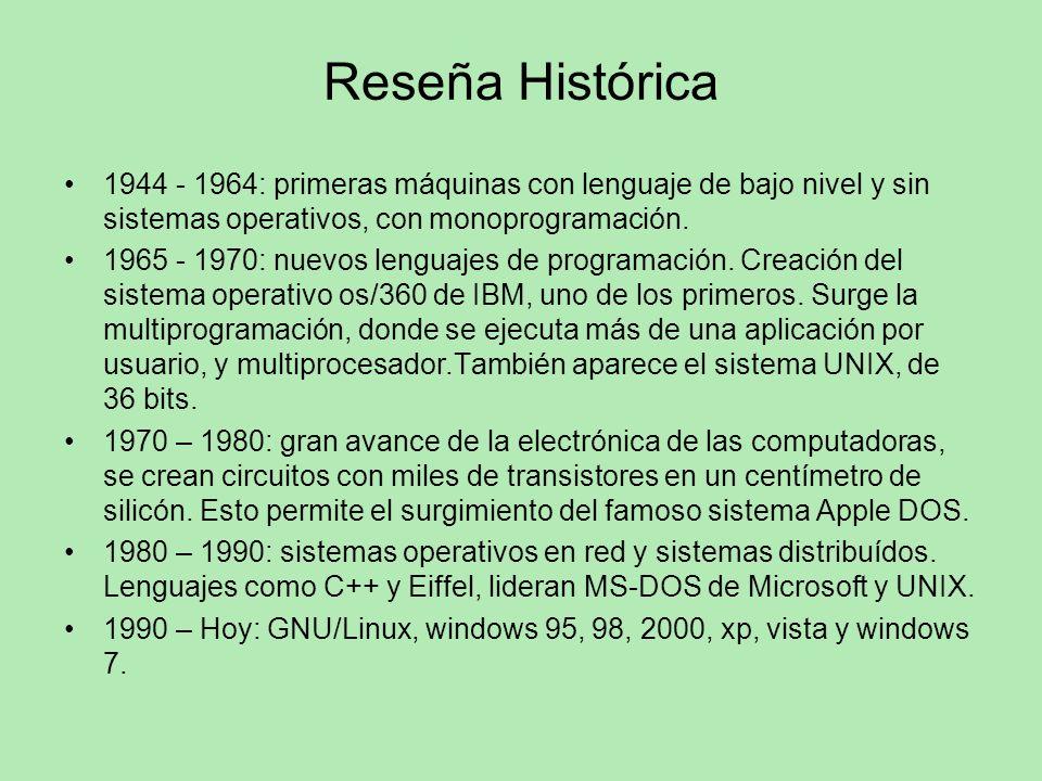 Reseña Histórica 1944 - 1964: primeras máquinas con lenguaje de bajo nivel y sin sistemas operativos, con monoprogramación. 1965 - 1970: nuevos lengua