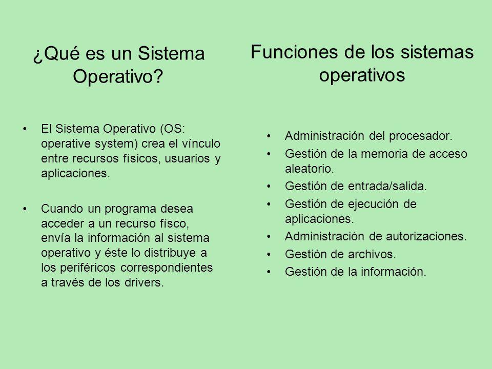 ¿Qué es un Sistema Operativo? El Sistema Operativo (OS: operative system) crea el vínculo entre recursos físicos, usuarios y aplicaciones. Cuando un p