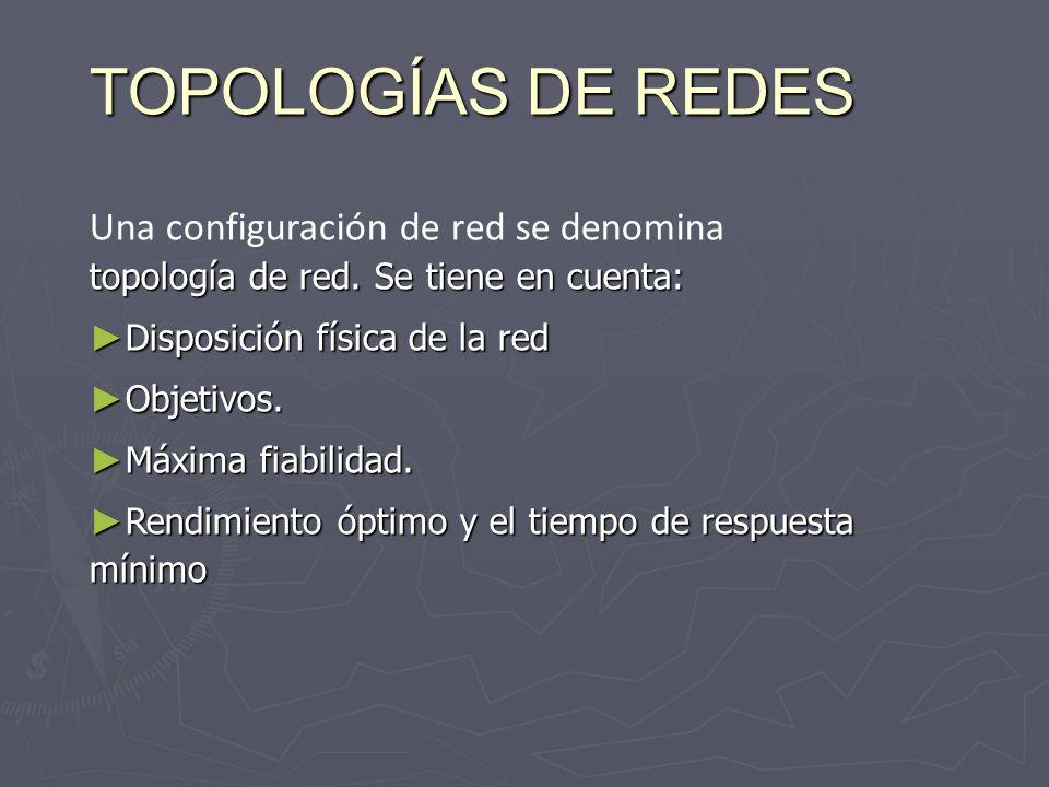 TOPOLOGÍAS DE REDES topología de red. Se tiene en cuenta: Una configuración de red se denomina topología de red. Se tiene en cuenta: Disposición físic