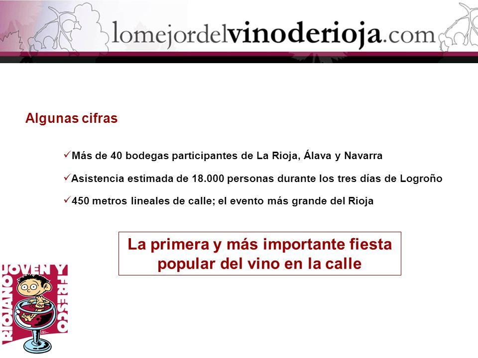 Algunas cifras Más de 40 bodegas participantes de La Rioja, Álava y Navarra Asistencia estimada de 18.000 personas durante los tres días de Logroño 45