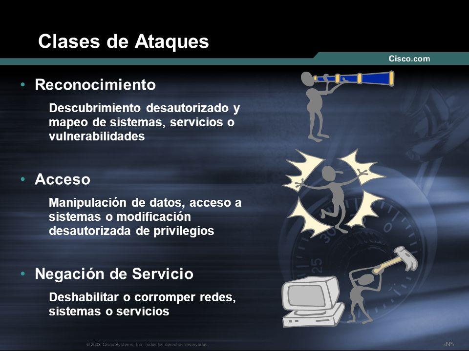 Nº © 2003 Cisco Systems, Inc. Todos los derechos reservados. Clases de Ataques Reconocimiento Descubrimiento desautorizado y mapeo de sistemas, servic