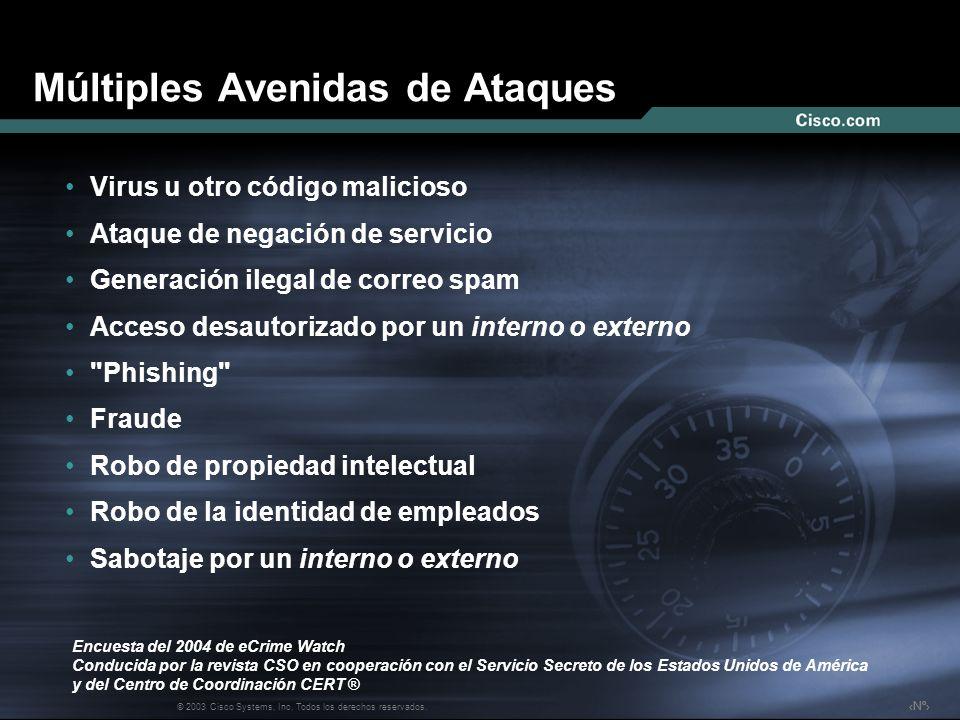 Nº © 2003 Cisco Systems, Inc. Todos los derechos reservados. Múltiples Avenidas de Ataques Virus u otro código malicioso Ataque de negación de servici