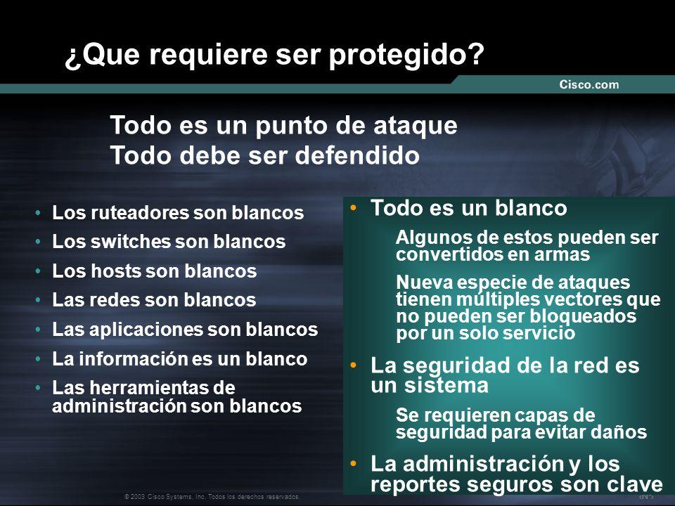 Nº © 2003 Cisco Systems, Inc. Todos los derechos reservados. Los ruteadores son blancos Los switches son blancos Los hosts son blancos Las redes son b