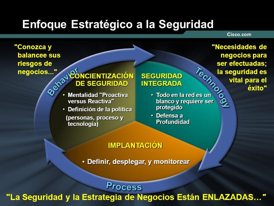 Nº © 2003 Cisco Systems, Inc. Todos los derechos reservados. SEGURIDAD INTEGRADA SEGURIDAD INTEGRADA IMPLANTACIÓN CONCIENTIZACIÓN DE SEGURIDAD Todo en