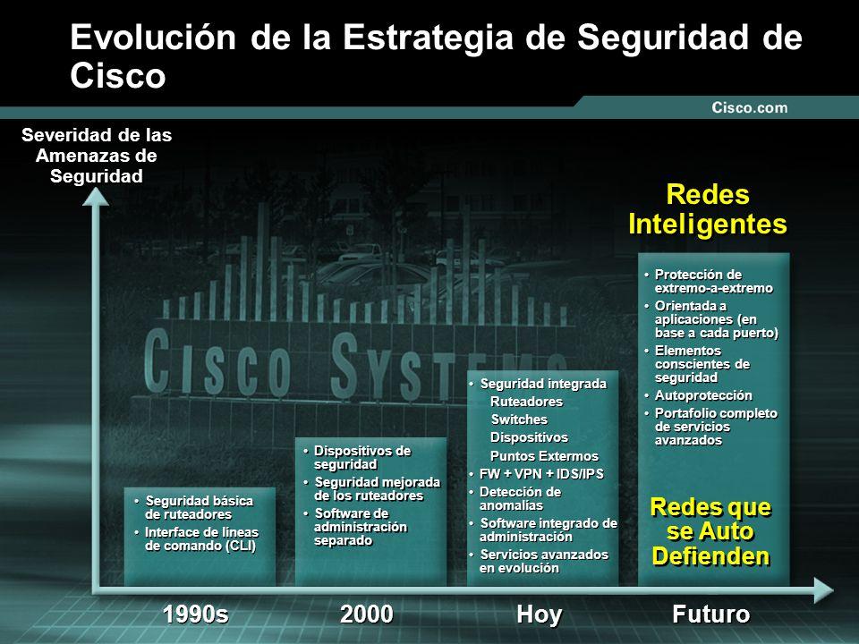 Nº © 2003 Cisco Systems, Inc. Todos los derechos reservados. Evolución de la Estrategia de Seguridad de Cisco Severidad de las Amenazas de Seguridad 1