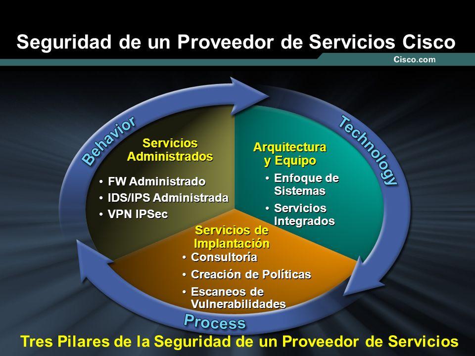 Nº © 2003 Cisco Systems, Inc. Todos los derechos reservados. Servicios de Implantación Servicios de Implantación Servicios Administrados Arquitectura