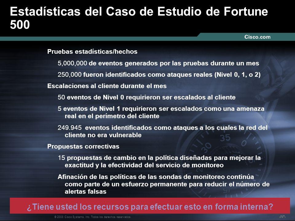 Nº © 2003 Cisco Systems, Inc. Todos los derechos reservados. Estadísticas del Caso de Estudio de Fortune 500 Pruebas estadísticas/hechos 5,000,000 de