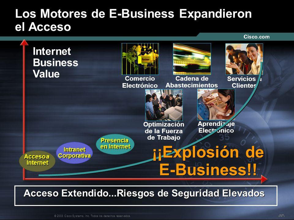 Nº © 2003 Cisco Systems, Inc. Todos los derechos reservados. Los Motores de E-Business Expandieron el Acceso Cadena de Abastecimientos Servicios a Cli