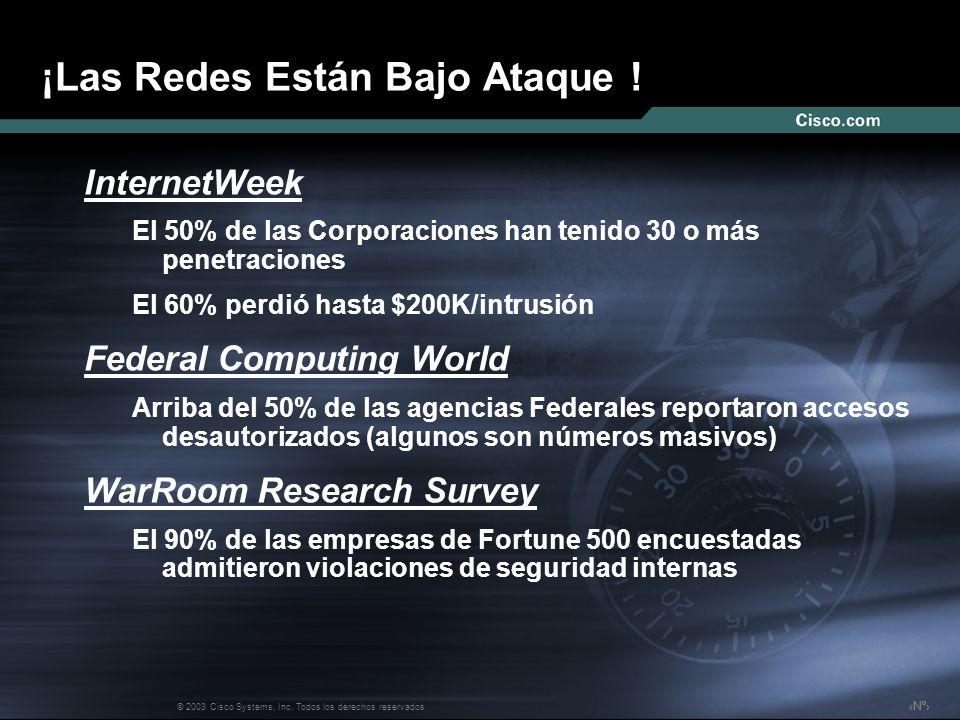 Nº © 2003 Cisco Systems, Inc. Todos los derechos reservados. InternetWeek El 50% de las Corporaciones han tenido 30 o más penetraciones El 60% perdió