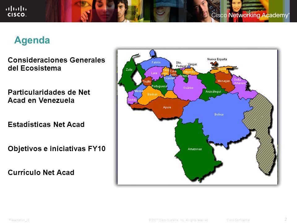 Presentation_ID 23 © 2007 Cisco Systems, Inc. All rights reserved.Cisco Confidential 28 % genero