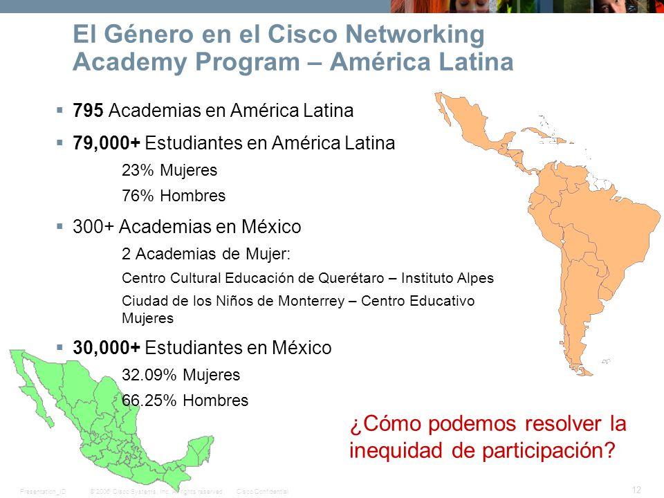 © 2006 Cisco Systems, Inc. All rights reserved.Cisco ConfidentialPresentation_ID 12 El Género en el Cisco Networking Academy Program – América Latina