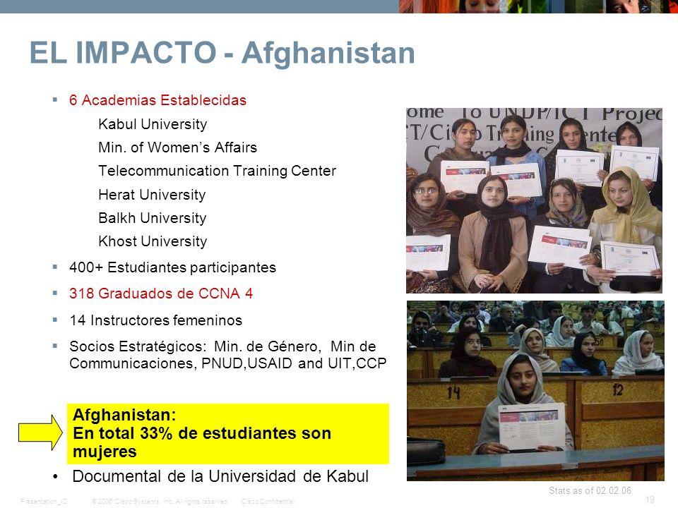 © 2006 Cisco Systems, Inc. All rights reserved.Cisco ConfidentialPresentation_ID 19 EL IMPACTO - Afghanistan 6 Academias Establecidas Kabul University