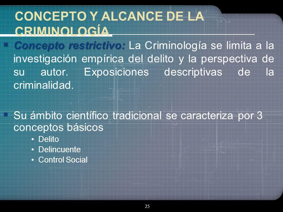 ETIMOLOGIA Y CONCEPTO DE CRIMINOLOGIA LATIN: crimen, criminis, criminos que significan crimen, delito GRIEGO logos que quiere decir estudio, tratado.