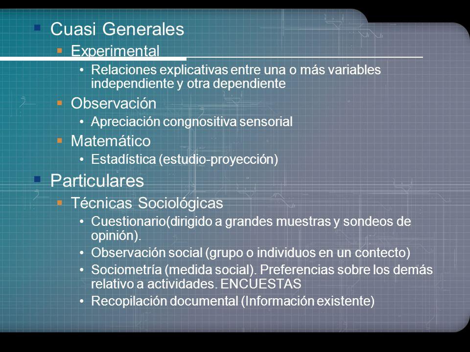Metodos de la Criminología Generales Deductivo Principios-Hipótesis generales Explicación de fenómenos o hechos particulares Inductivo Observación de