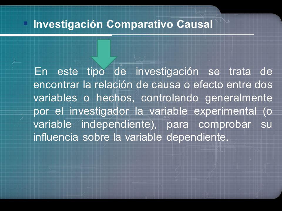 INVESTIGACIÓN DE CASOS Estudia un individuo o caso, una familia, institución social o comunidad, consiste en realizar una indagación profunda que pued